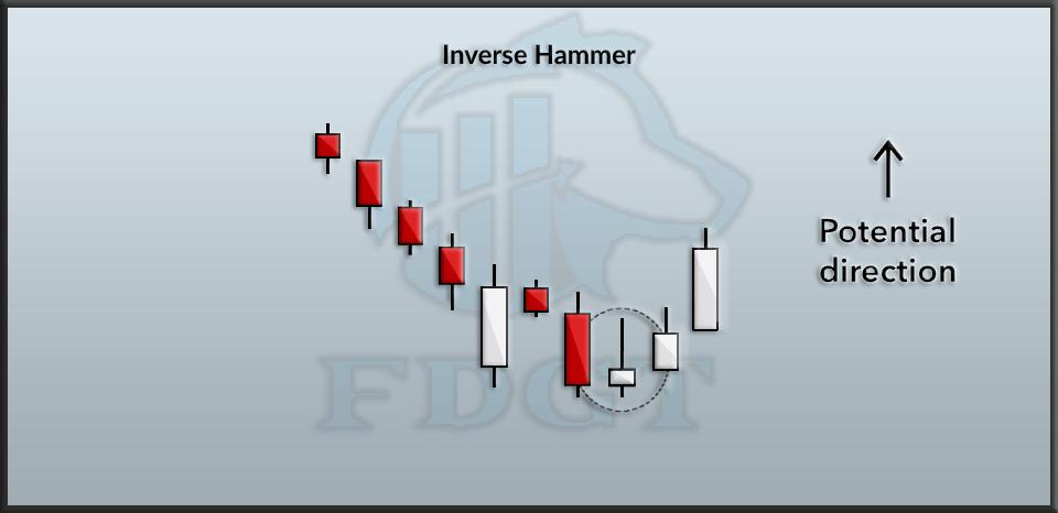 Inverse Hammer
