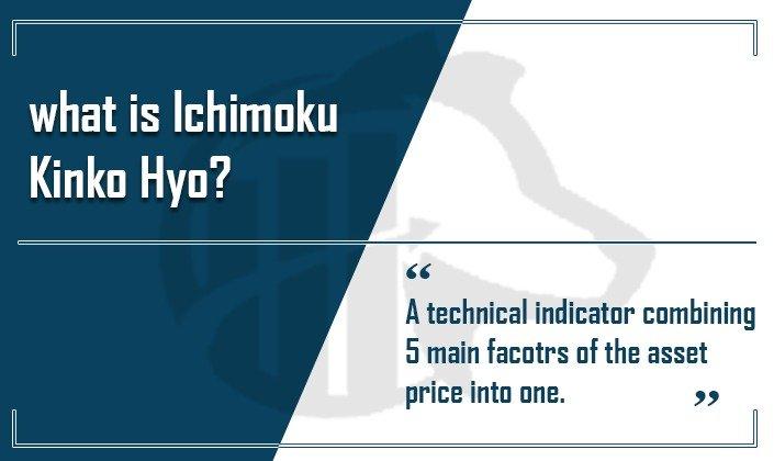 ichimoku kinko hyo fdgt academy