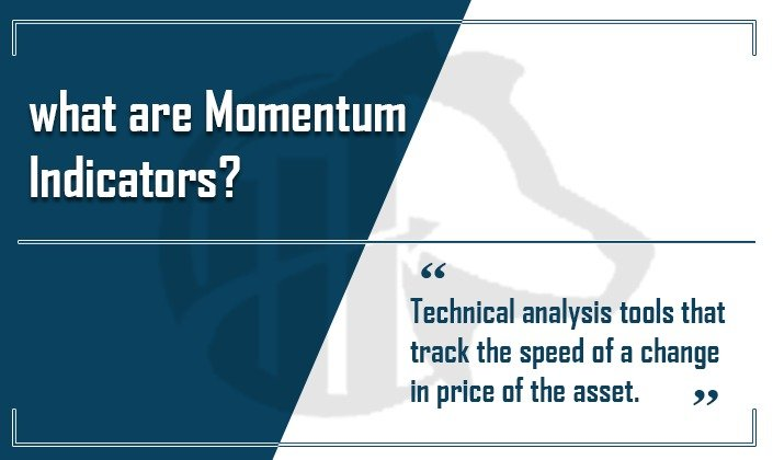 momentum indicators fdgt academy