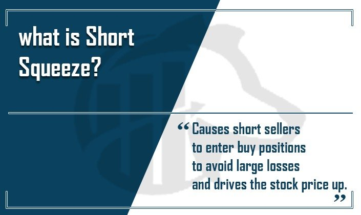 short squeeze fdgt academy