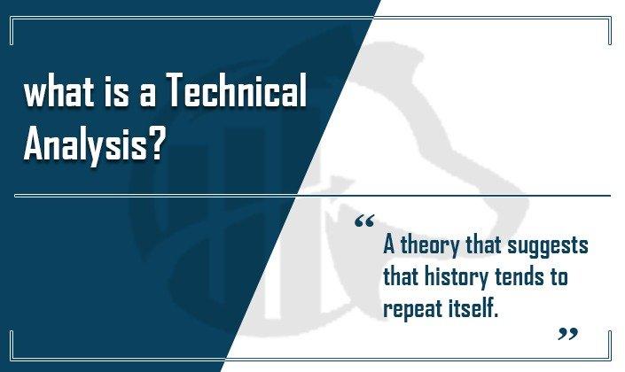 technical analysis fdgt academy